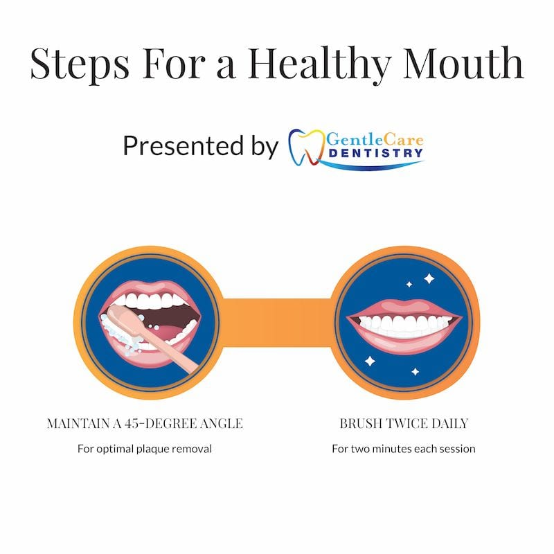 Two examples of how to properly keep your mouth cavity free.