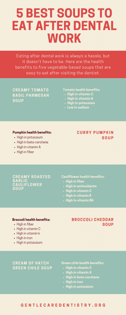 The 5 best soups to eat after dental work are creamy tomato basil parmesan, curry pumpkin, creamy roasted garlic cauliflower, broccoli cheddar, and cream of Hatch green chile.
